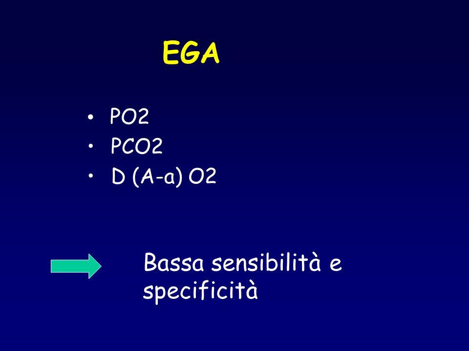 EGA PO2 PCO2 D (A-a) O2 Bassa sensibilità e specificità
