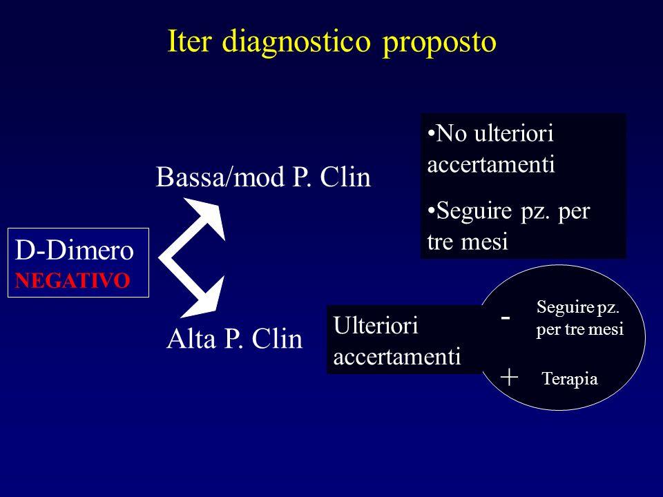 Iter diagnostico proposto