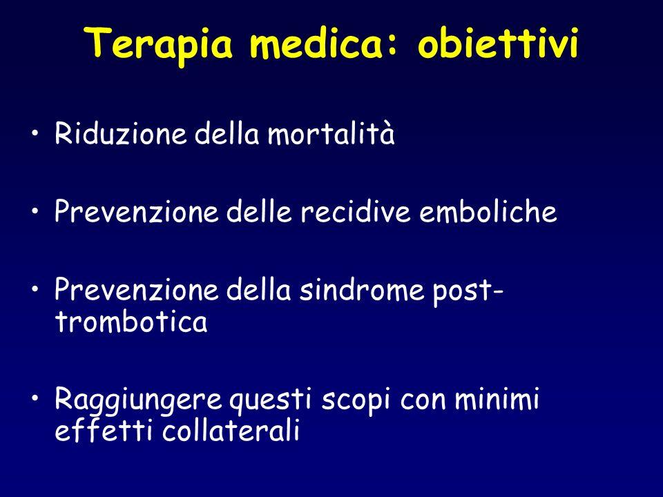 Terapia medica: obiettivi
