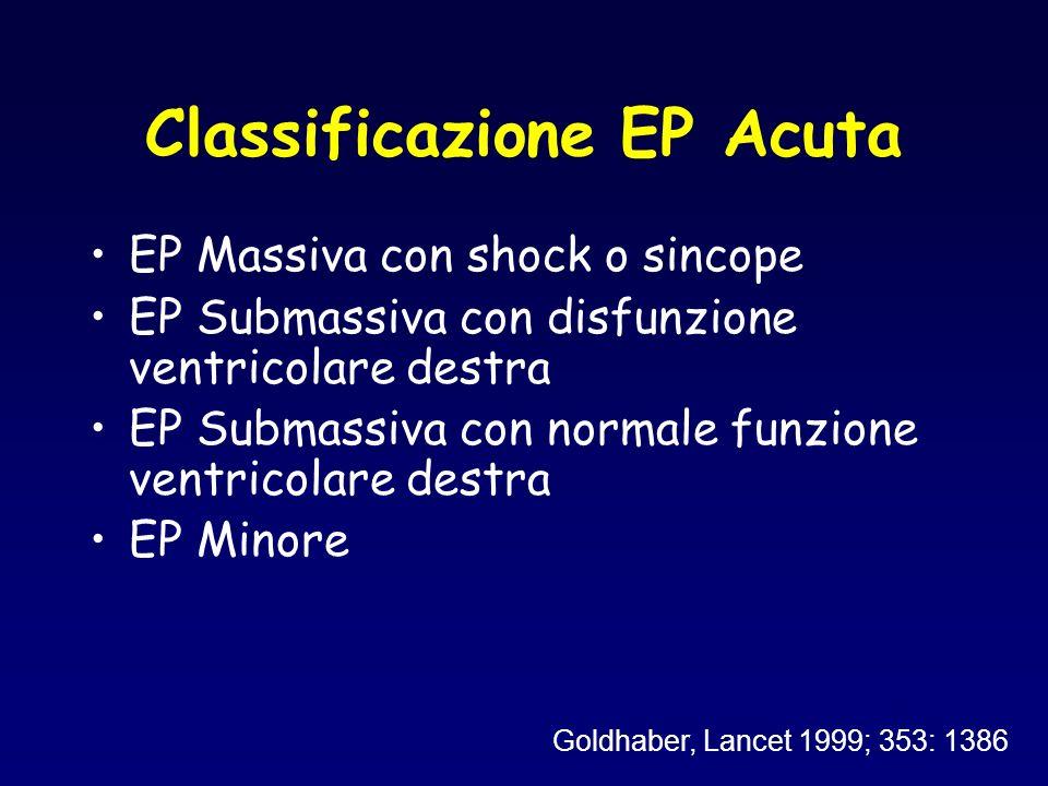Classificazione EP Acuta