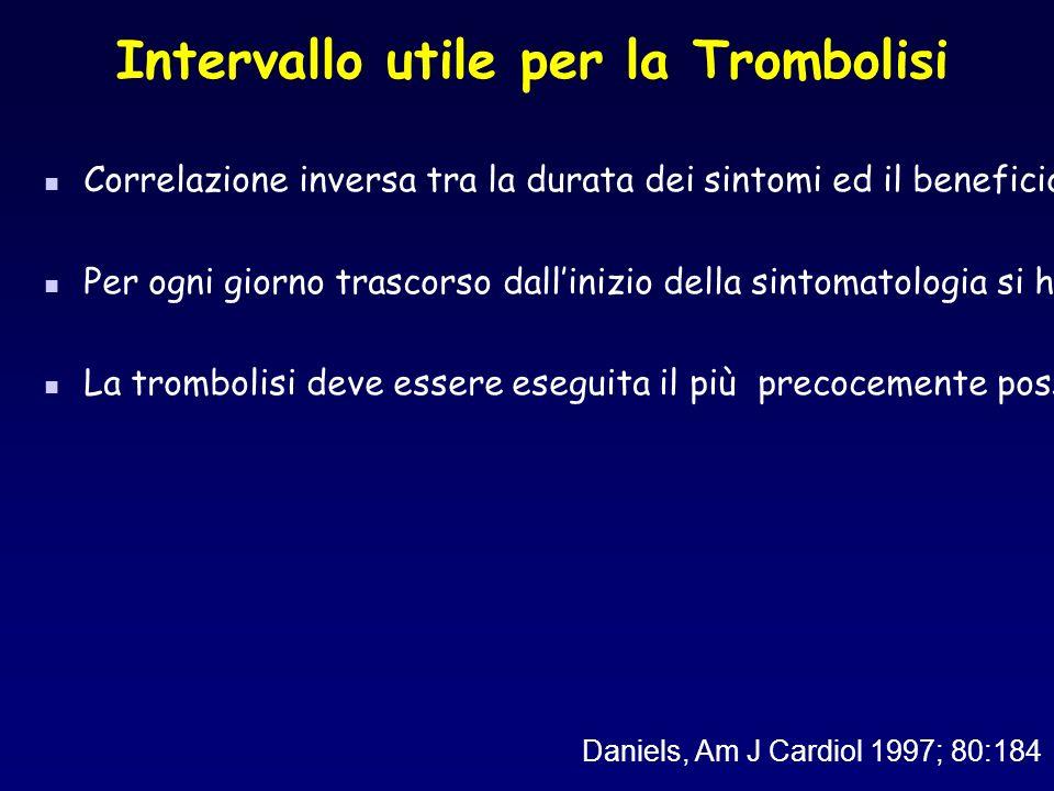 Intervallo utile per la Trombolisi