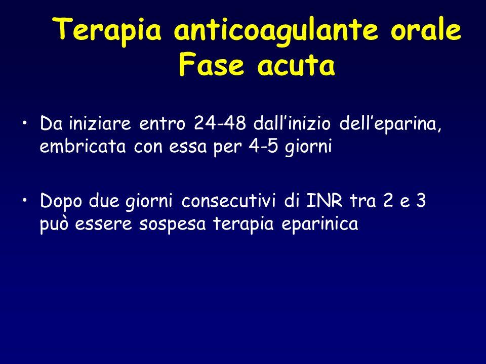 Terapia anticoagulante orale Fase acuta