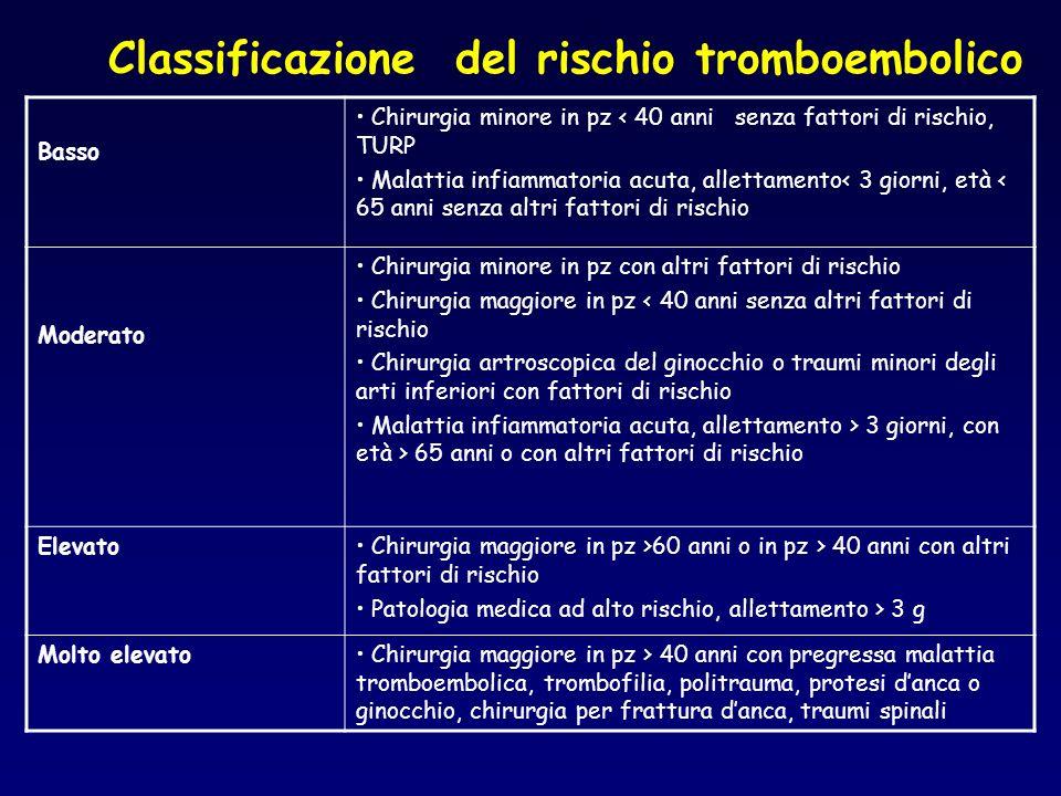 Classificazione del rischio tromboembolico