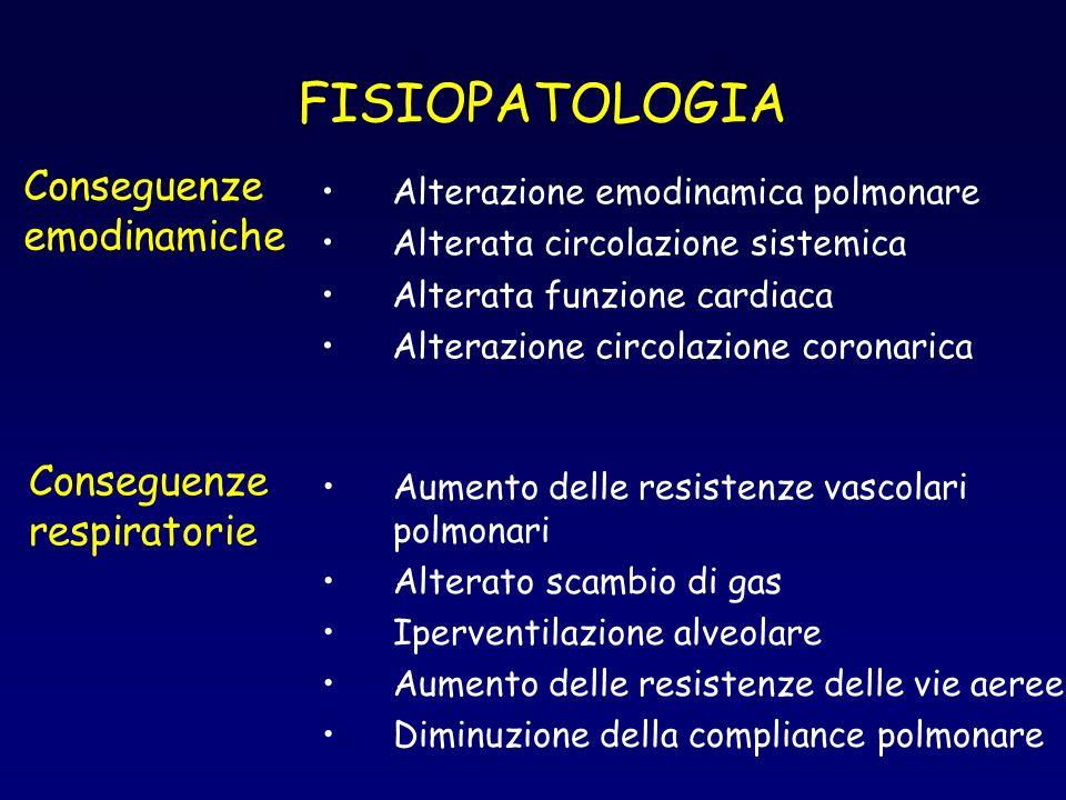 FISIOPATOLOGIA Conseguenze emodinamiche Conseguenze respiratorie