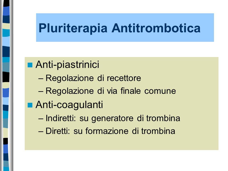 Pluriterapia Antitrombotica