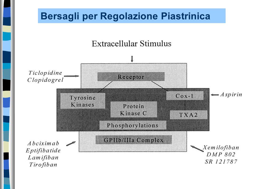 Bersagli per Regolazione Piastrinica