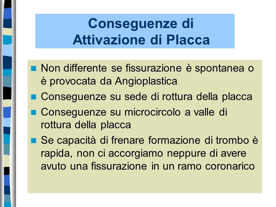 Conseguenze di Attivazione di Placca