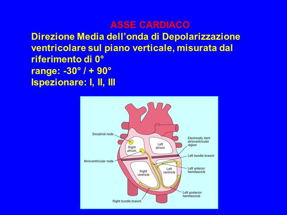 ASSE CARDIACO Direzione Media dell'onda di Depolarizzazione ventricolare sul piano verticale, misurata dal riferimento di 0° range: -30° / + 90° Ispezionare: I, II, III