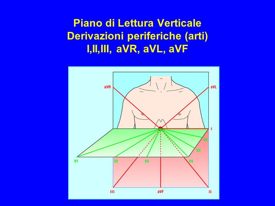 Piano di Lettura Verticale Derivazioni periferiche (arti) I,II,III, aVR, aVL, aVF