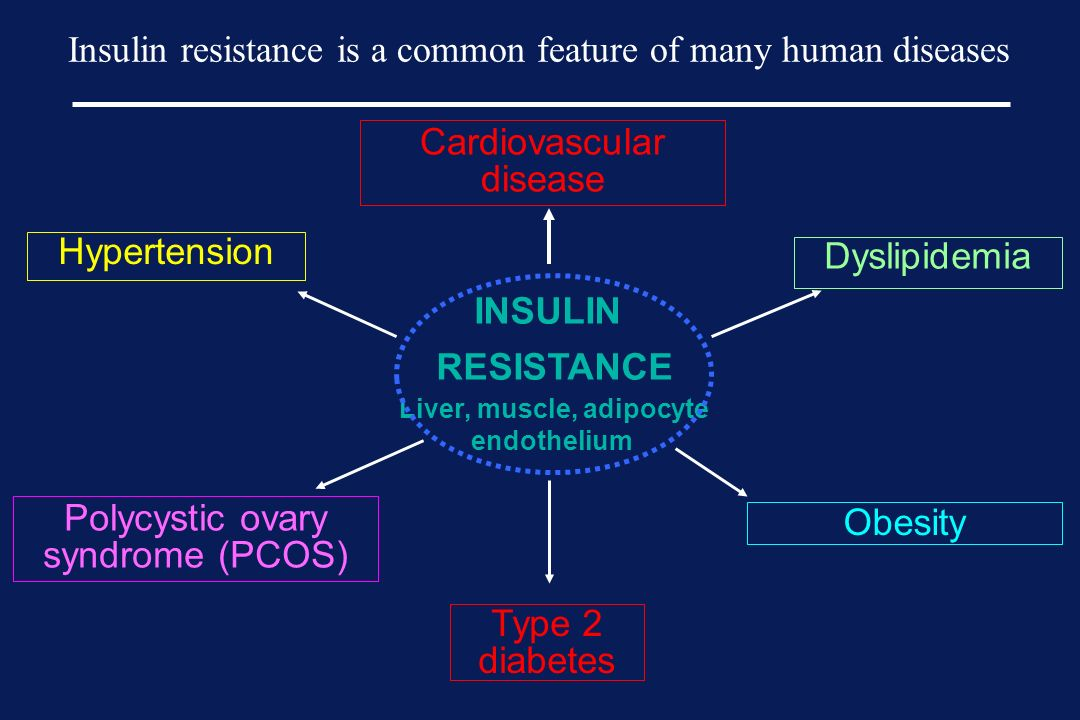 Insulin resistance is a common feature of many human diseases
