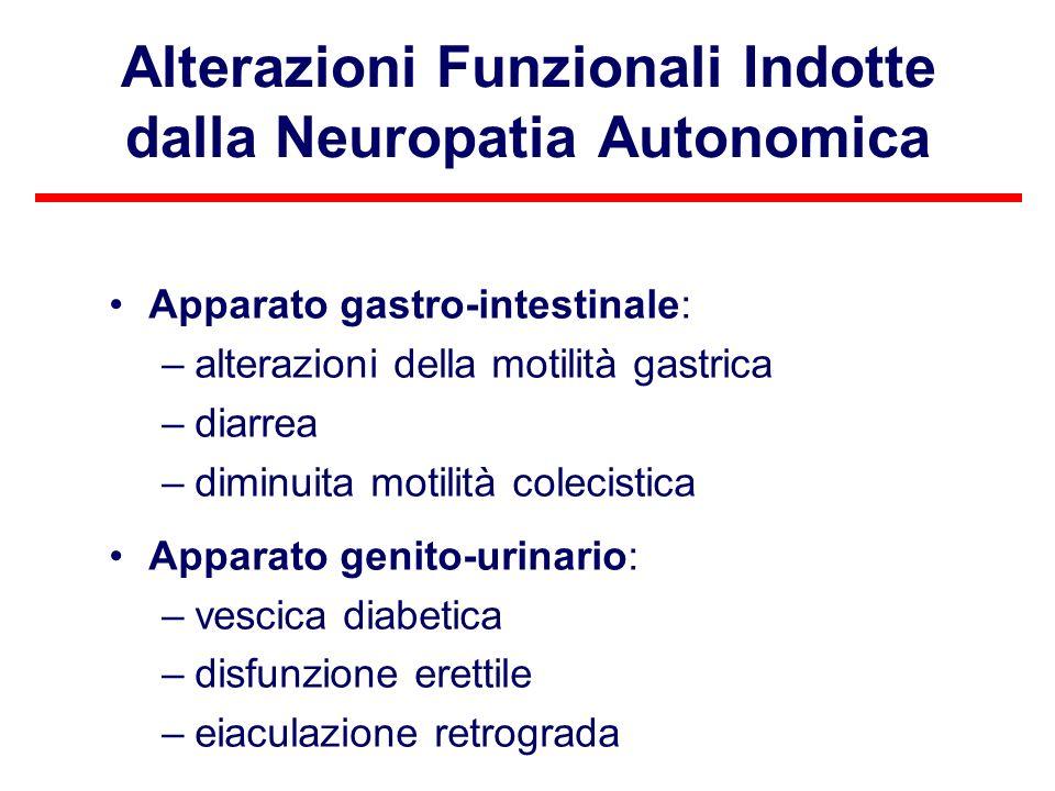 Alterazioni Funzionali Indotte dalla Neuropatia Autonomica