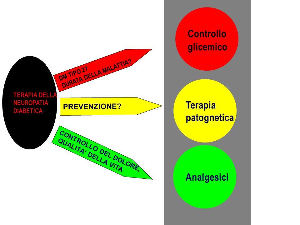 Controllo glicemico Terapia patognetica Analgesici PREVENZIONE