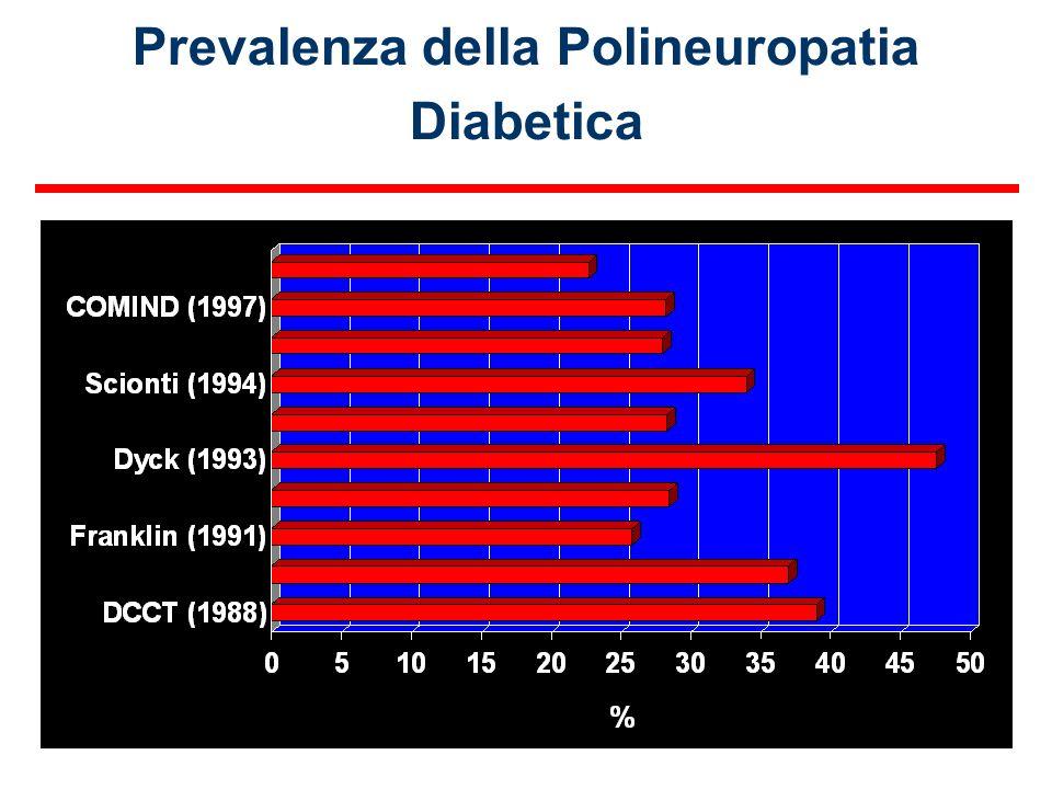 Prevalenza della Polineuropatia Diabetica