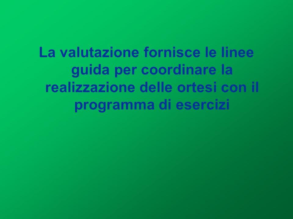 La valutazione fornisce le linee guida per coordinare la realizzazione delle ortesi con il programma di esercizi