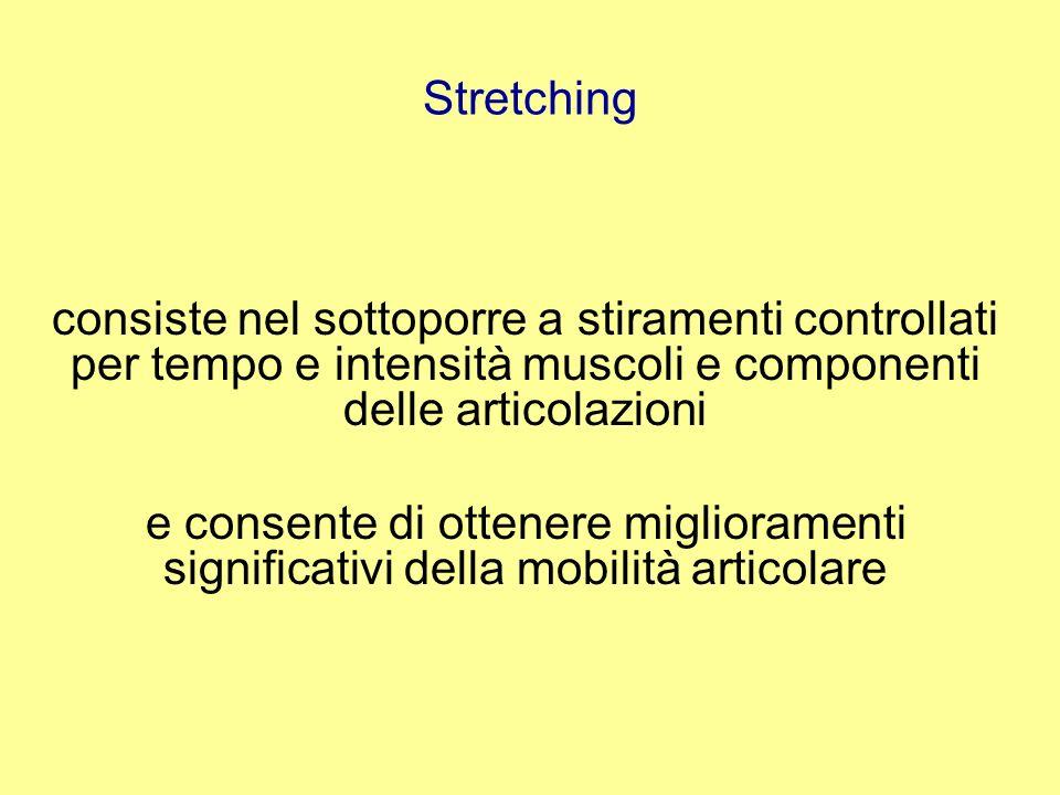 Stretching consiste nel sottoporre a stiramenti controllati per tempo e intensità muscoli e componenti delle articolazioni.