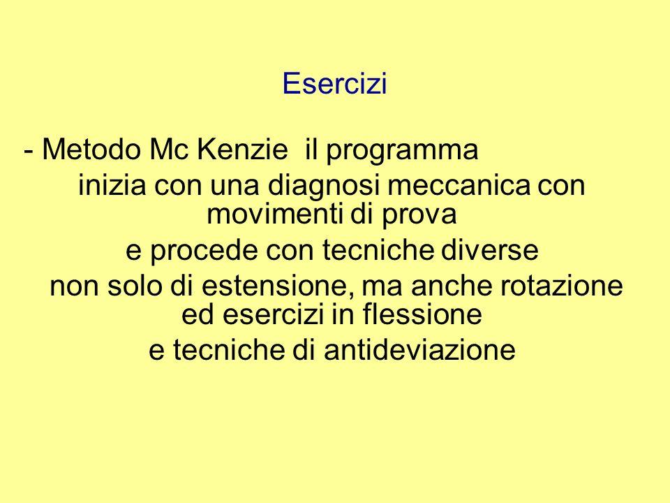 - Metodo Mc Kenzie il programma