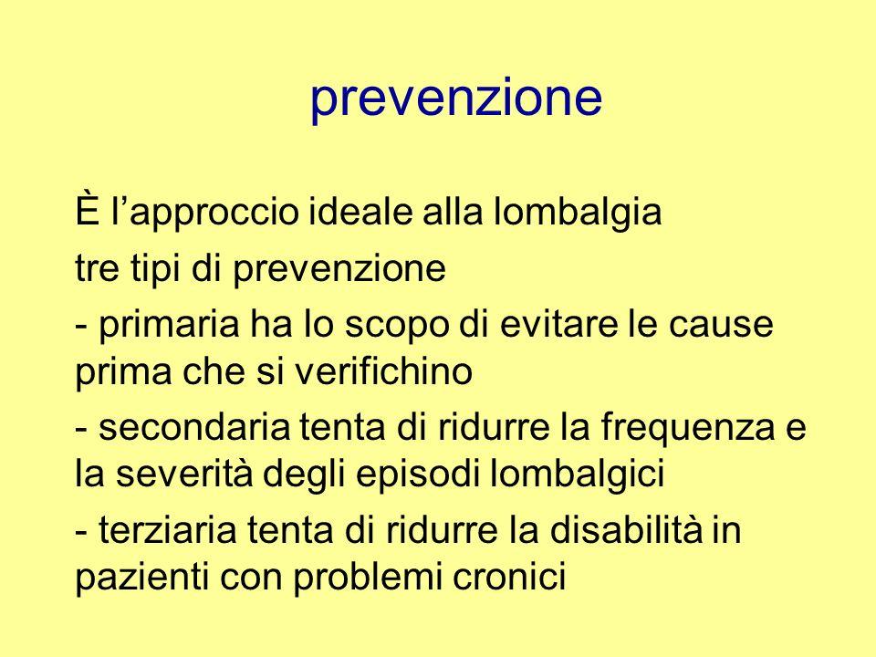 prevenzione È l'approccio ideale alla lombalgia