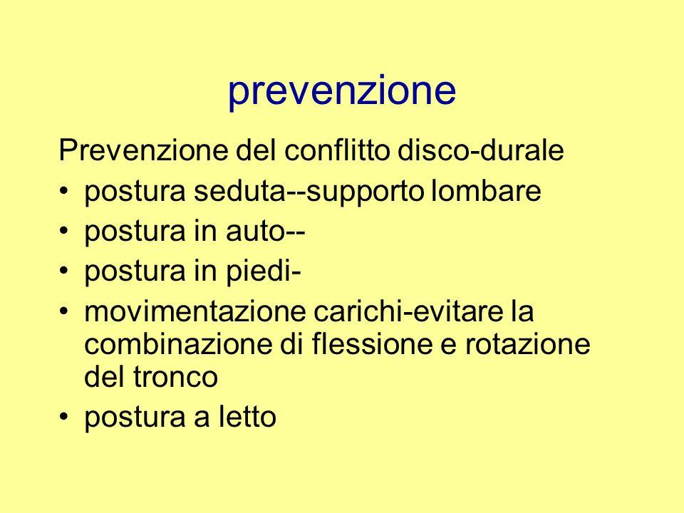 prevenzione Prevenzione del conflitto disco-durale
