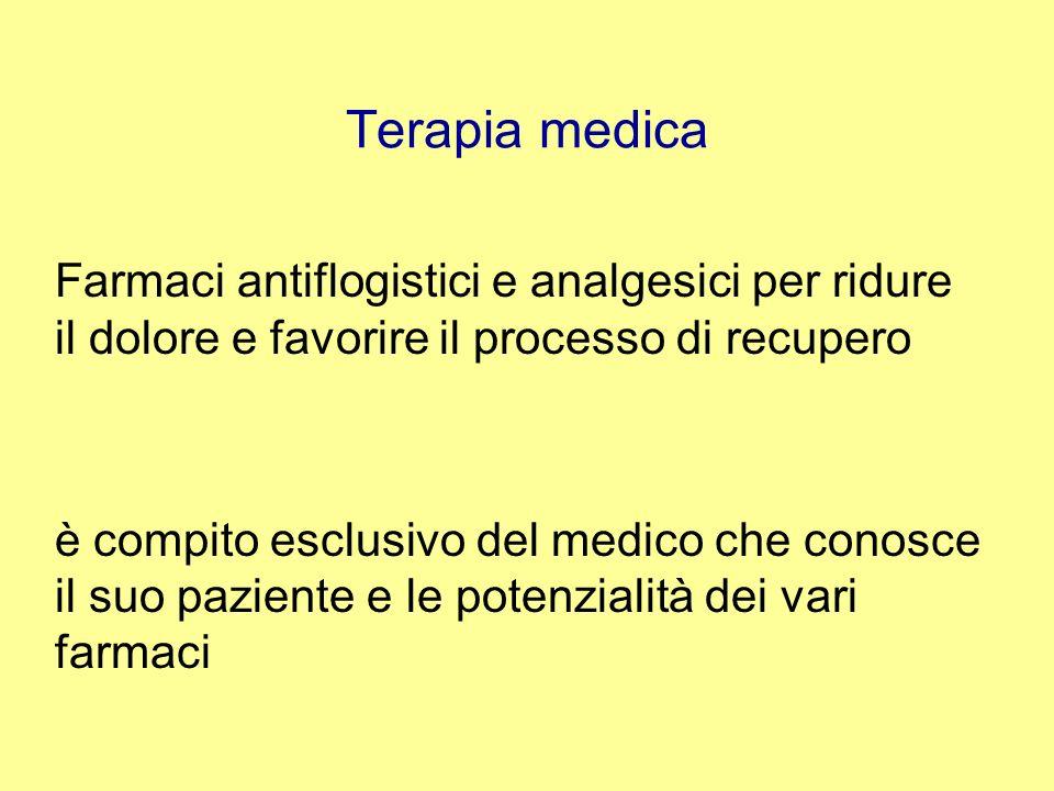 Terapia medica Farmaci antiflogistici e analgesici per ridure il dolore e favorire il processo di recupero.