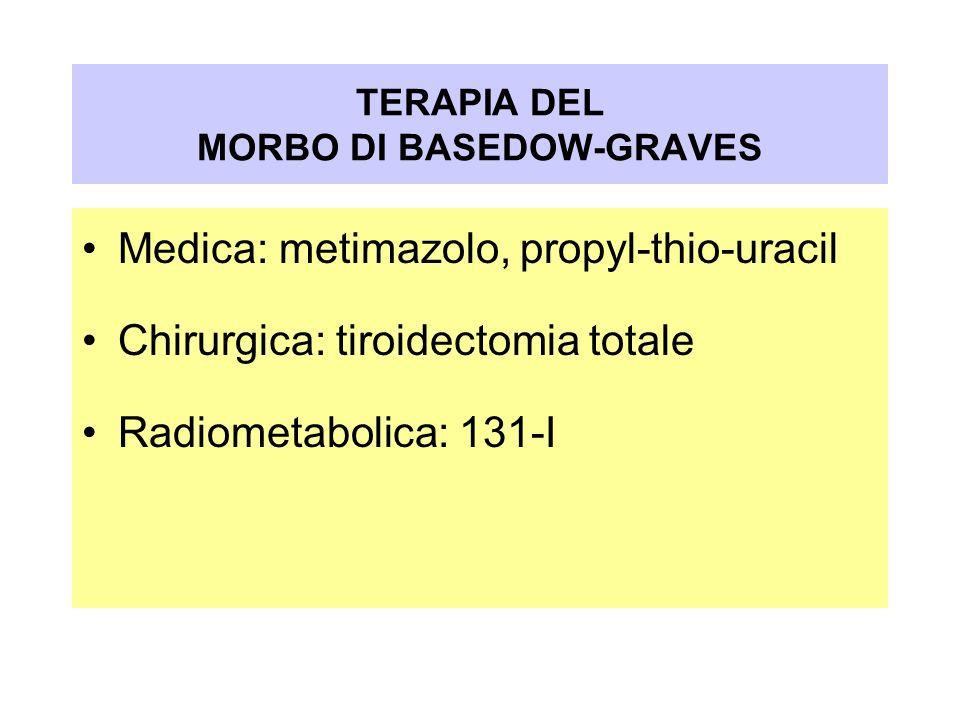 TERAPIA DEL MORBO DI BASEDOW-GRAVES