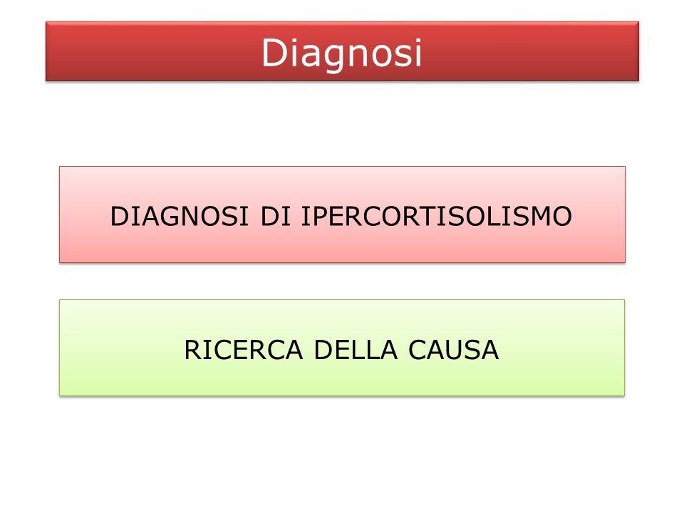 Diagnosi DIAGNOSI DI IPERCORTISOLISMO RICERCA DELLA CAUSA