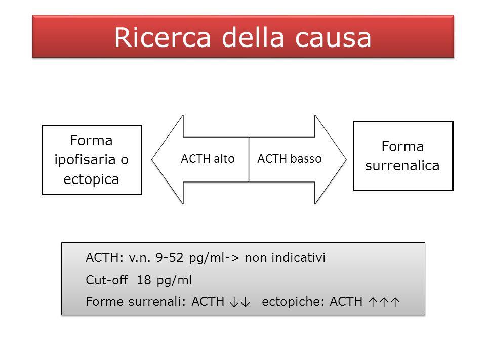 Ricerca della causa Forma Forma ipofisaria o ectopica surrenalica