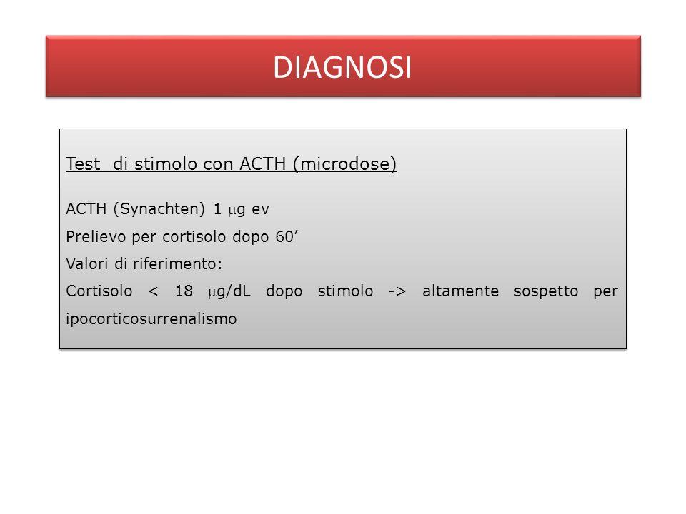 DIAGNOSI Test di stimolo con ACTH (microdose) ACTH (Synachten) 1 mg ev