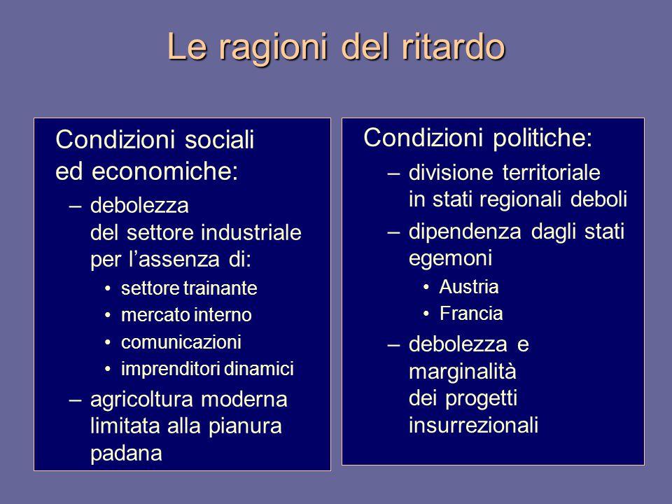 Le ragioni del ritardo Condizioni sociali ed economiche: