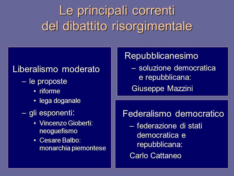 Le principali correnti del dibattito risorgimentale