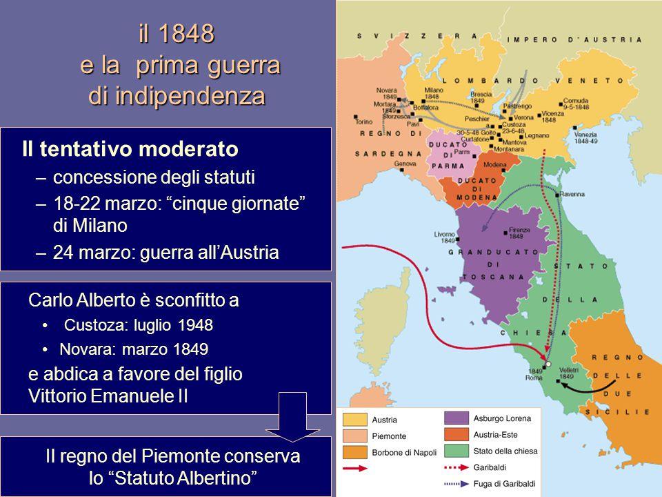 il 1848 e la prima guerra di indipendenza