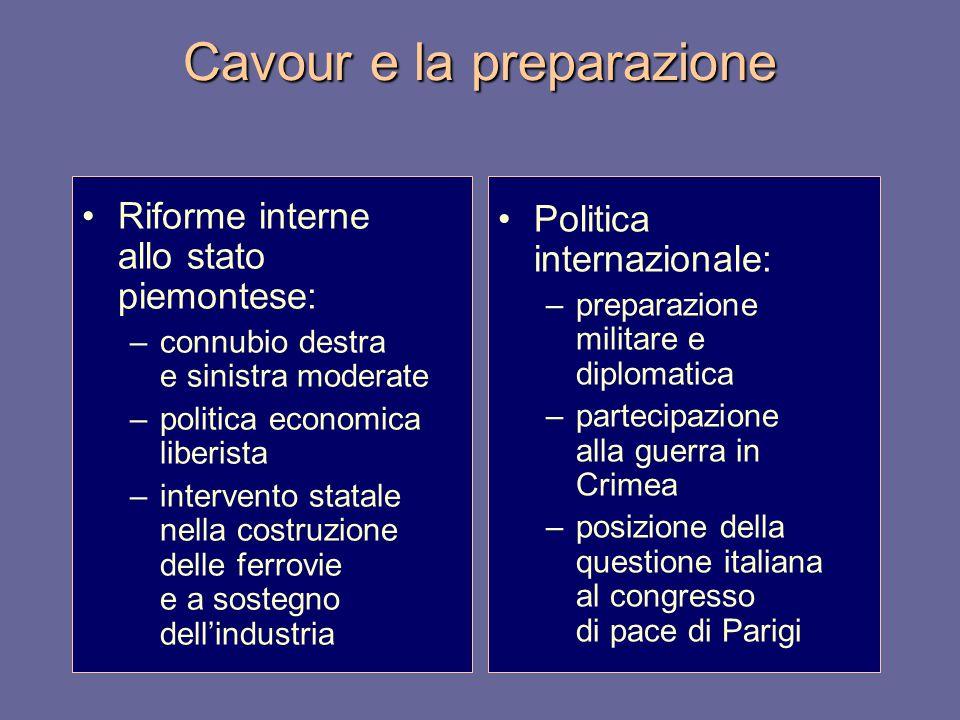 Cavour e la preparazione
