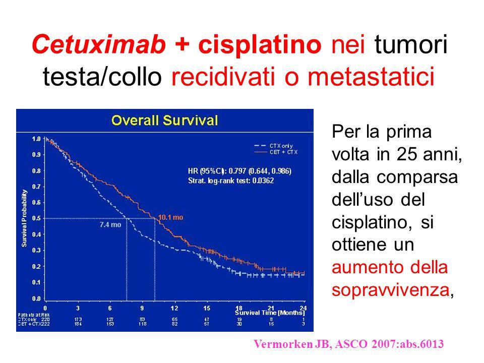 Cetuximab + cisplatino nei tumori testa/collo recidivati o metastatici