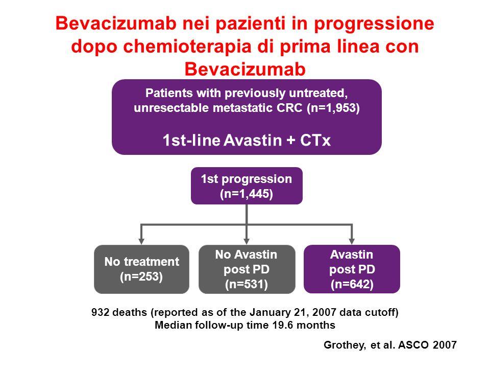 Bevacizumab nei pazienti in progressione dopo chemioterapia di prima linea con Bevacizumab