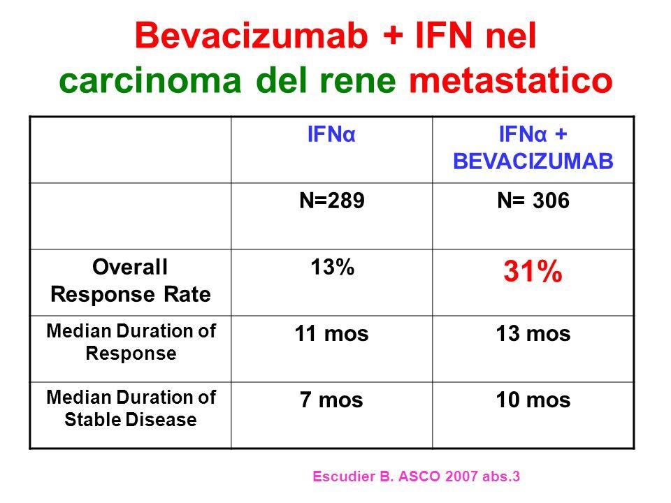 Bevacizumab + IFN nel carcinoma del rene metastatico