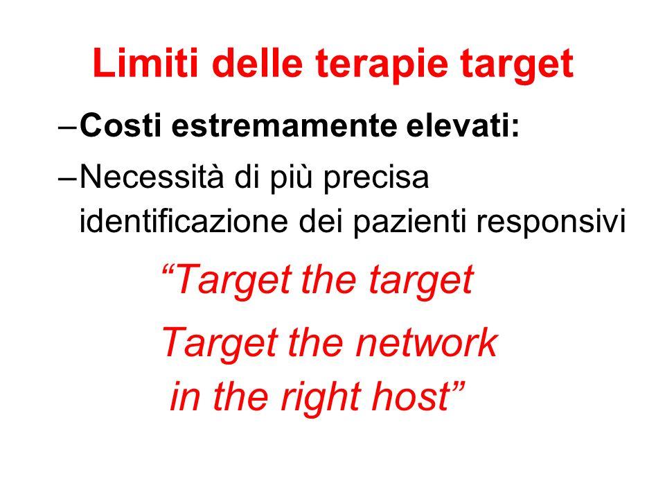 Limiti delle terapie target