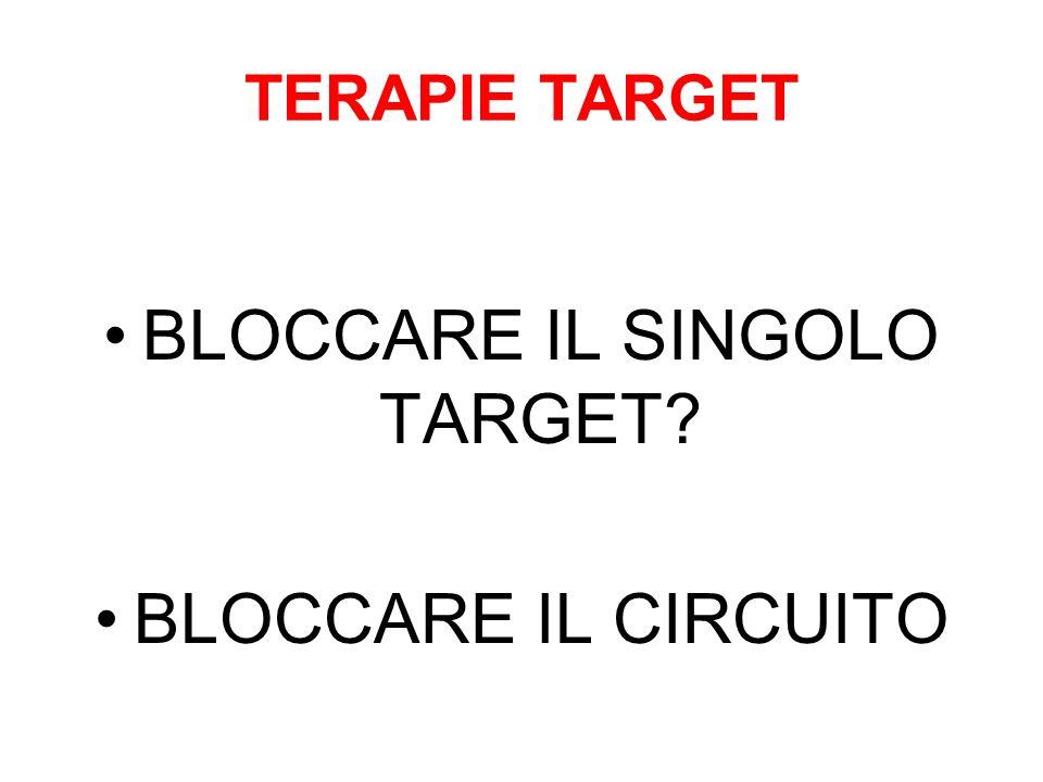 BLOCCARE IL SINGOLO TARGET