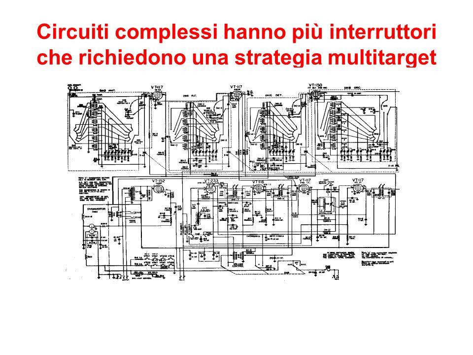 Circuiti complessi hanno più interruttori che richiedono una strategia multitarget