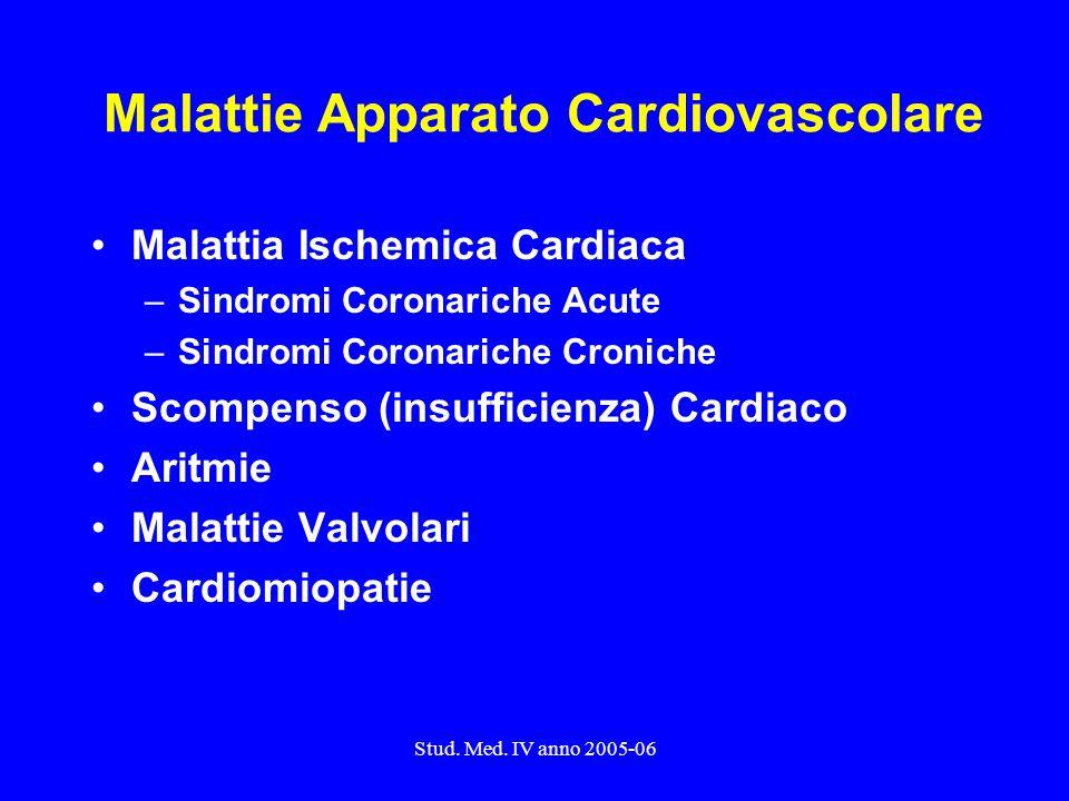 Malattie Apparato Cardiovascolare