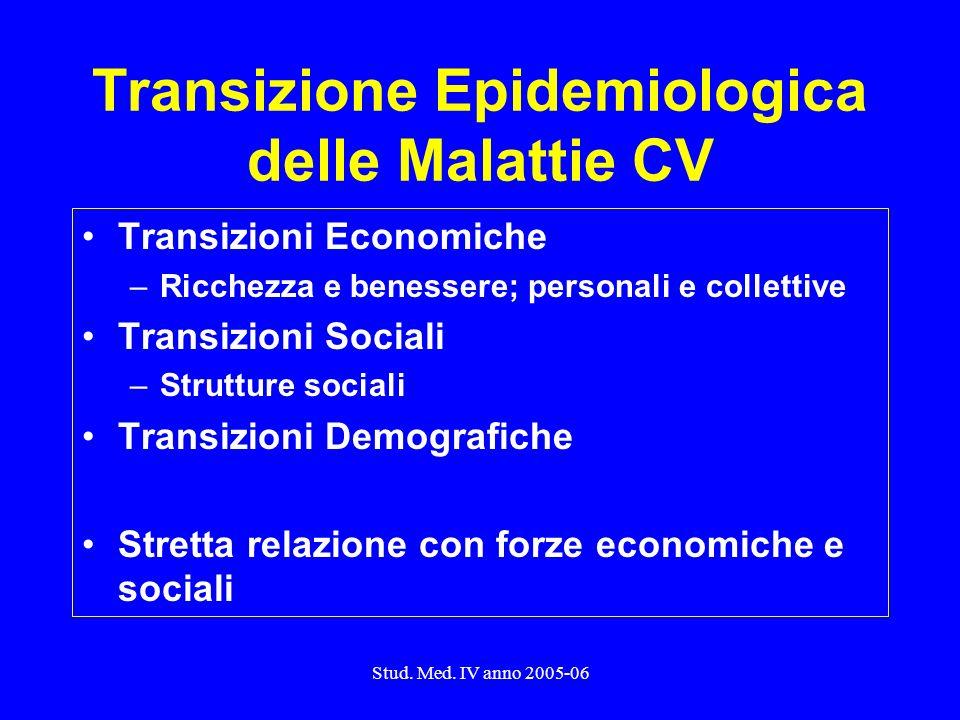 Transizione Epidemiologica delle Malattie CV