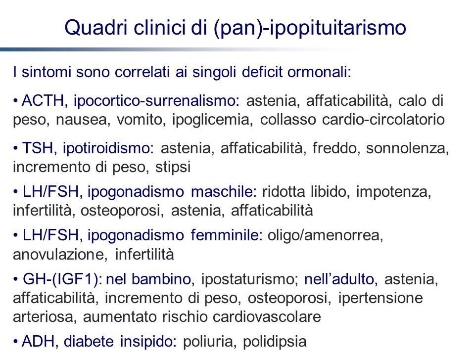 Quadri clinici di (pan)-ipopituitarismo