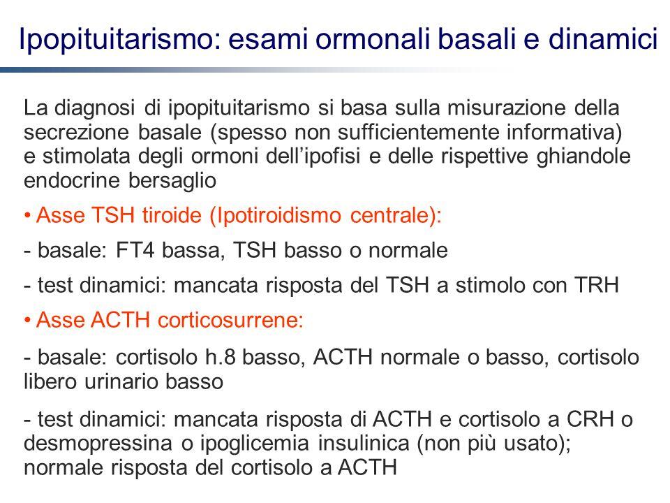 Ipopituitarismo: esami ormonali basali e dinamici