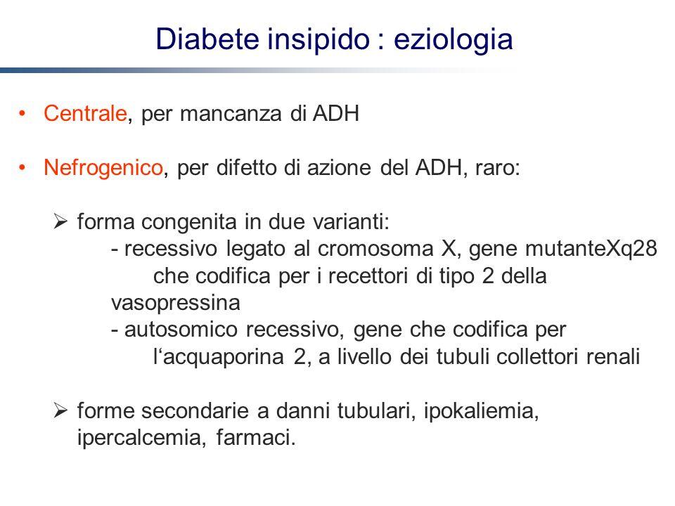 Diabete insipido : eziologia