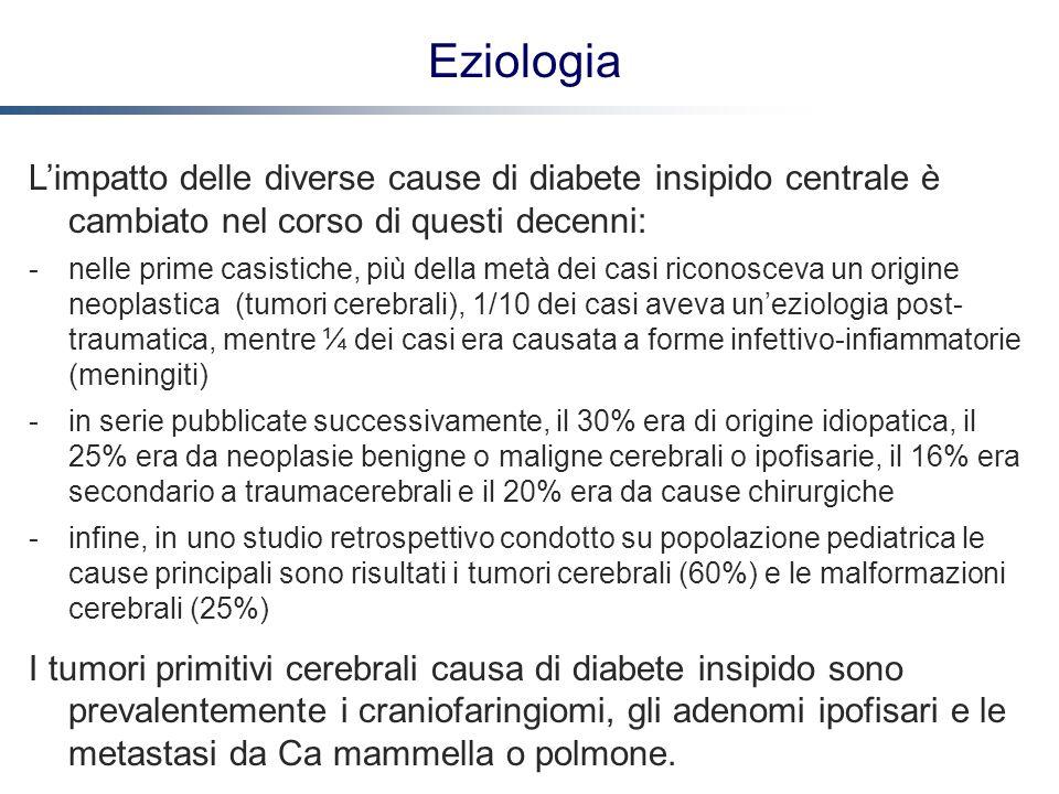 Eziologia L'impatto delle diverse cause di diabete insipido centrale è cambiato nel corso di questi decenni: