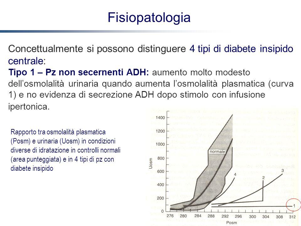 Fisiopatologia Concettualmente si possono distinguere 4 tipi di diabete insipido centrale: