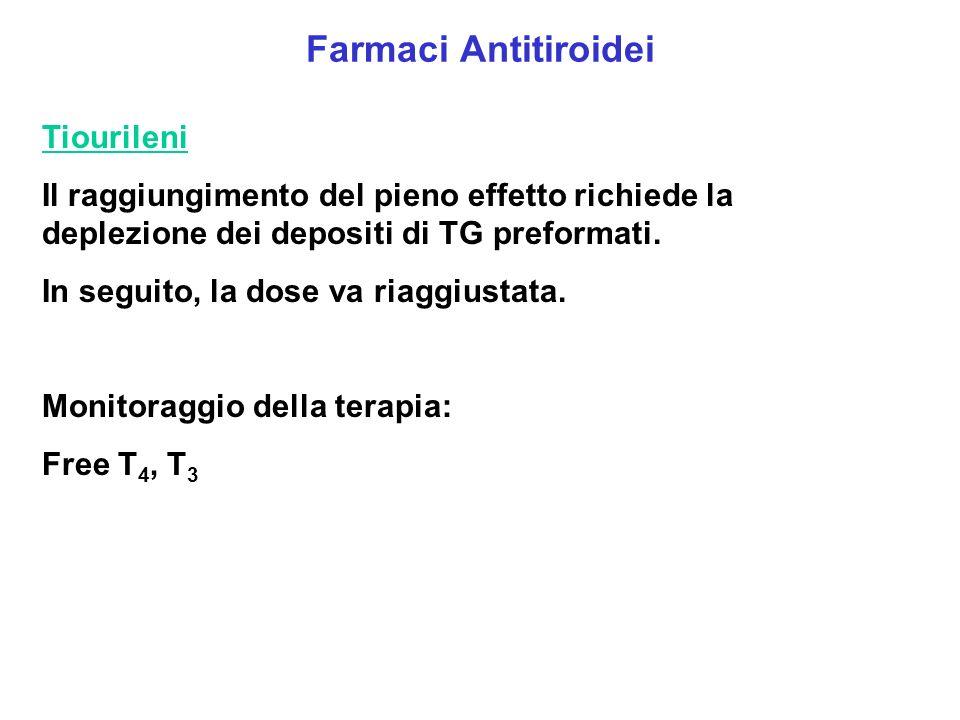 Farmaci Antitiroidei Tiourileni
