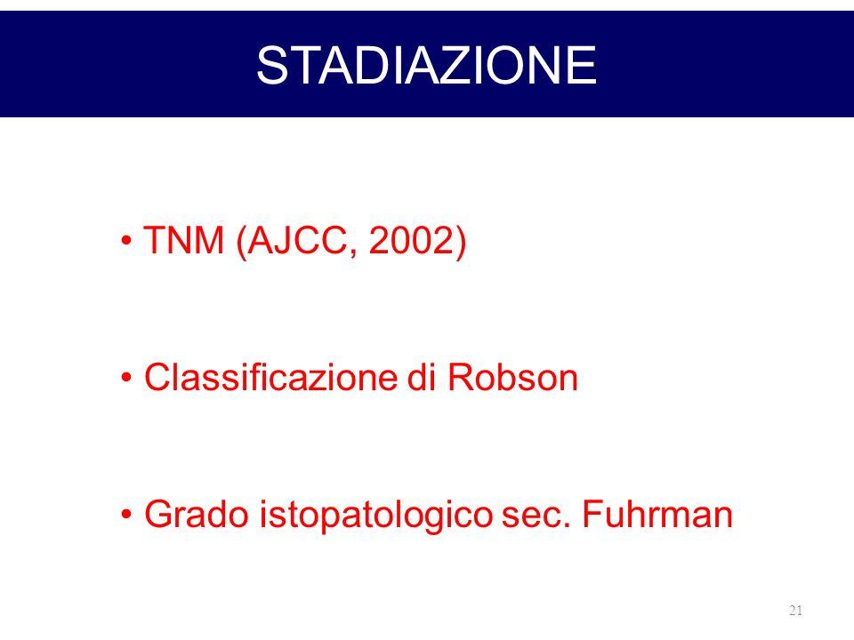 STADIAZIONE TNM (AJCC, 2002) Classificazione di Robson