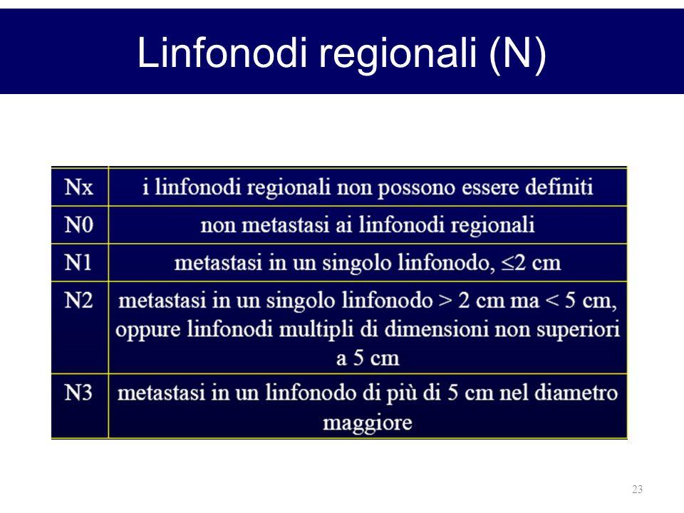 Linfonodi regionali (N)