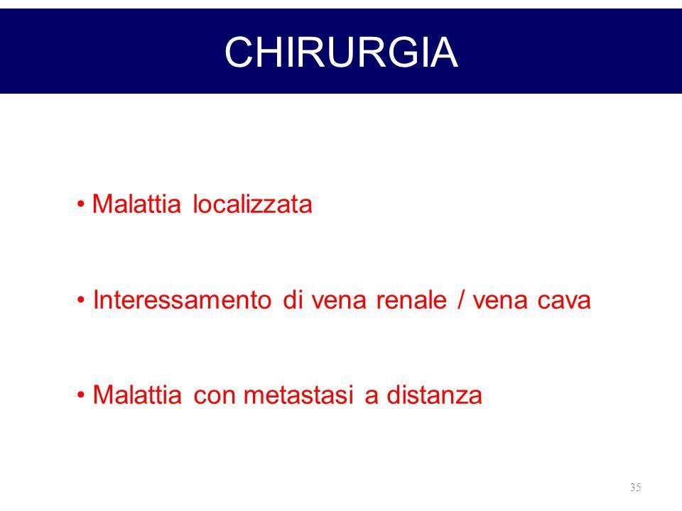 CHIRURGIA Malattia localizzata