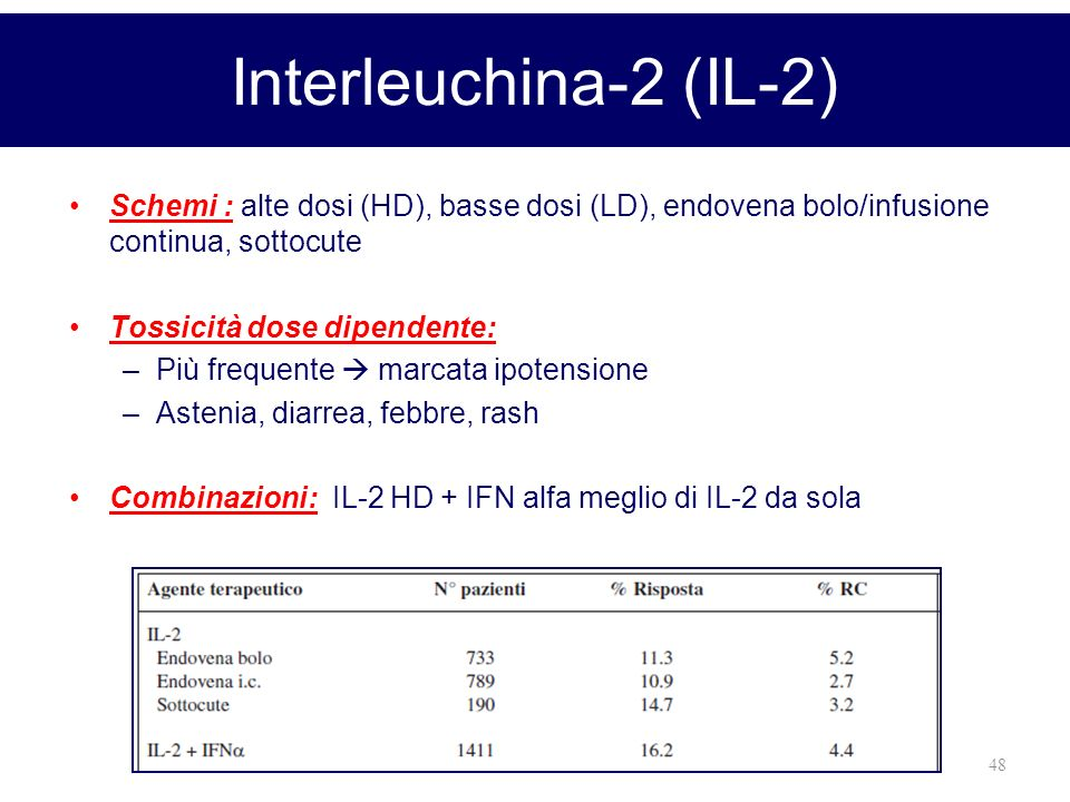 Interleuchina-2 (IL-2) Schemi : alte dosi (HD), basse dosi (LD), endovena bolo/infusione continua, sottocute.