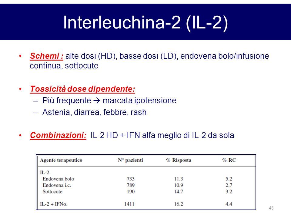 Interleuchina-2 (IL-2)Schemi : alte dosi (HD), basse dosi (LD), endovena bolo/infusione continua, sottocute.